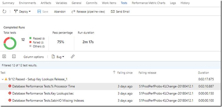 2018-04-15 13_12_06-S1ProdPerfProbs-KLChange-20180415.1 - Visual Studio Team Services